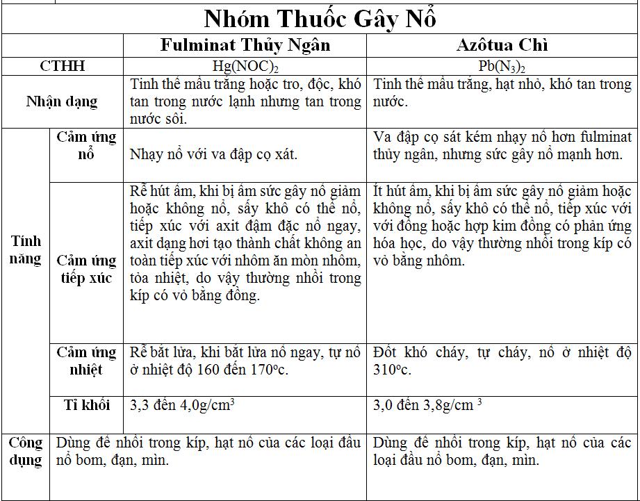 thuoc-no-vua-thichhohap